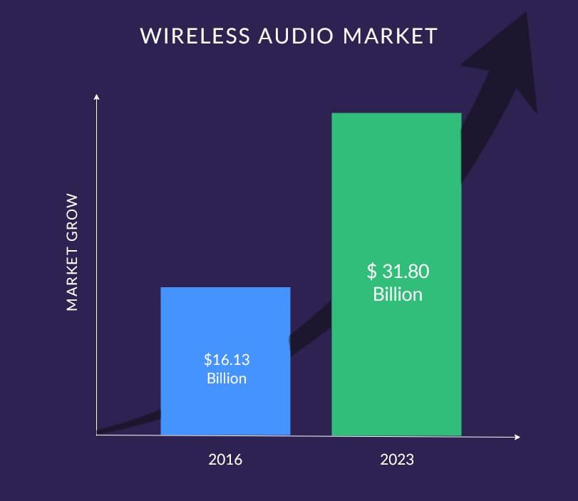 wireless-market