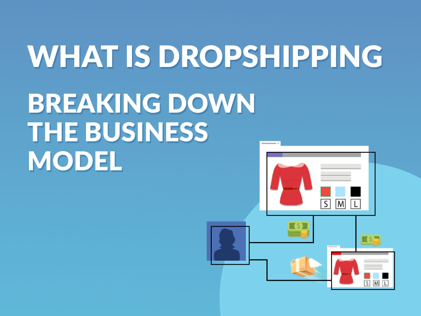 WHAT-IS-DROPSHIPPING-BREAKING-DOWN-THE-BUSINESS-MODEL