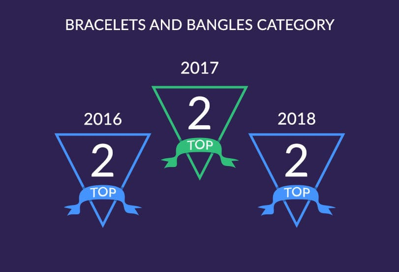 Bracelets-and-Bangles